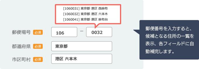 番号 伊興 足立 区 郵便